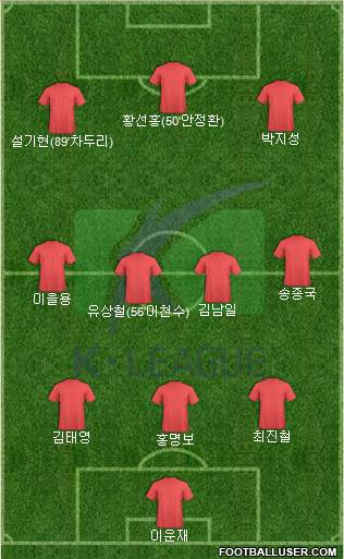 K-League All-Stars 3-4-3 football formation