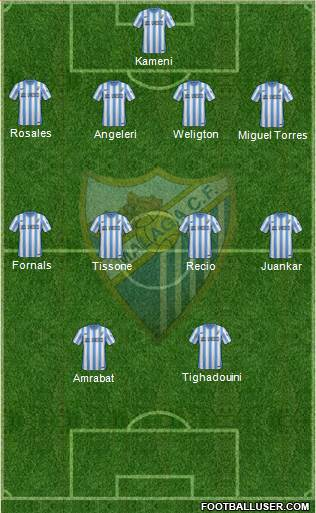 Málaga C.F., S.A.D. 4-5-1 football formation