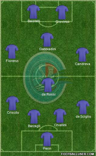 AlbinoLeffe 4-4-2 football formation