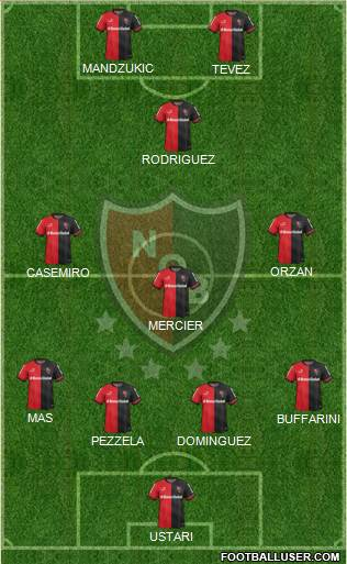 Newell's Old Boys 4-3-1-2 football formation