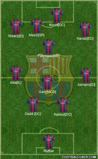 F.C. Barcelona 4-2-2-2 football formation