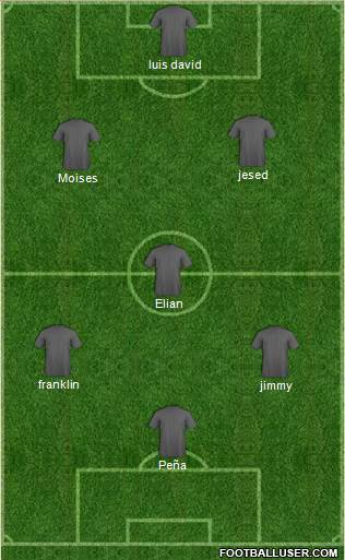 Panama 4-3-3 football formation