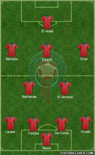 Morocco 4-2-3-1 football formation