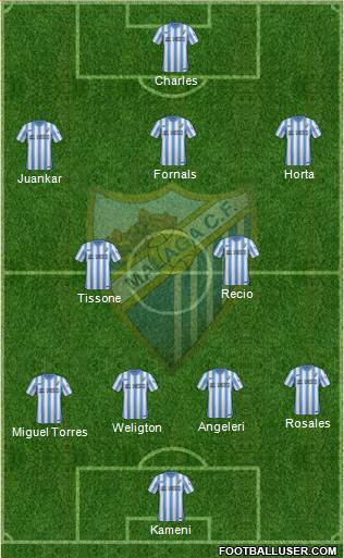 Málaga C.F., S.A.D. 3-5-2 football formation