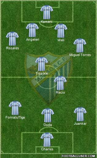 Málaga C.F., S.A.D. 4-2-1-3 football formation
