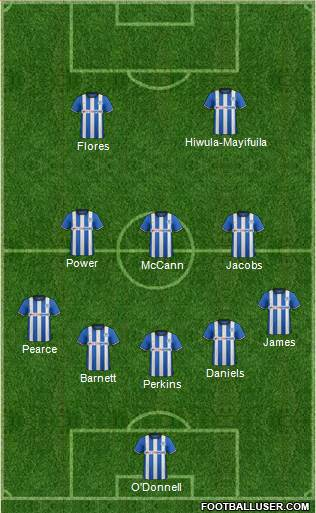 Wigan Athletic 5-3-2 football formation