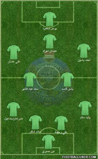 Al-Quwa Al-Jawiya 4-3-2-1 football formation