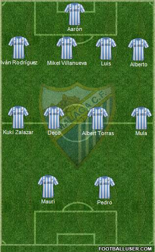Málaga C.F. B 4-1-3-2 football formation