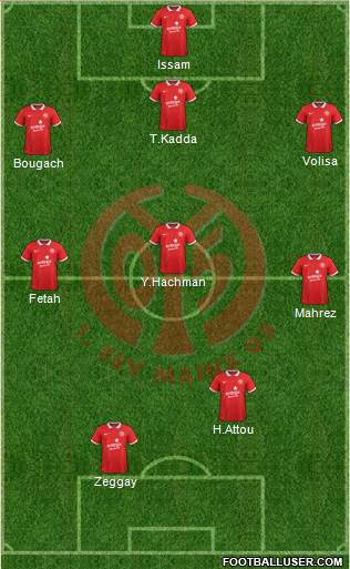 1.FSV Mainz 05 3-4-3 football formation