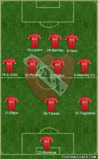 Independiente 3-4-3 football formation