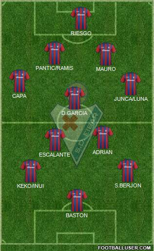 S.D. Eibar S.A.D. 4-3-3 football formation