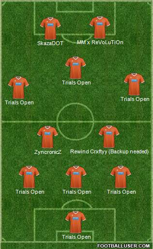 Blackpool 4-2-3-1 football formation