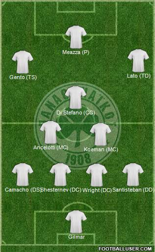 Panathinaikos AO 4-2-1-3 football formation