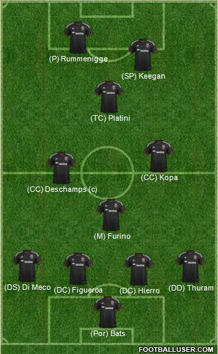 D.C. United 4-3-1-2 football formation