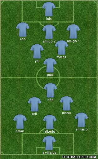 World Cup 2014 Team 4-1-3-2 football formation