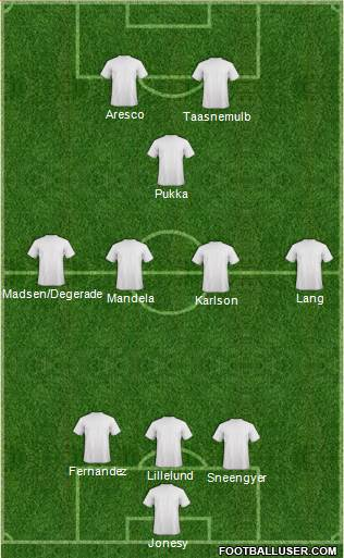 Football Manager Team 3-4-1-2 football formation
