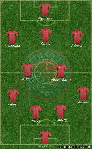 Al-Ittifaq (KSA) 4-2-3-1 football formation