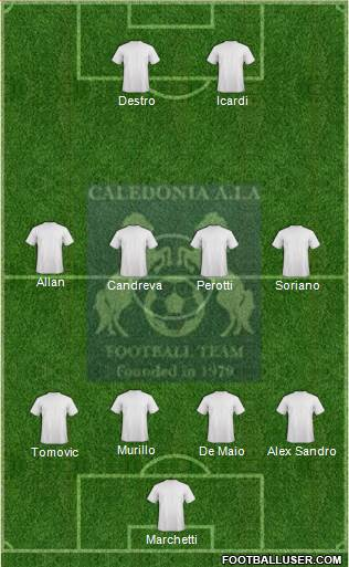 Caledonia AIA FC 4-4-2 football formation