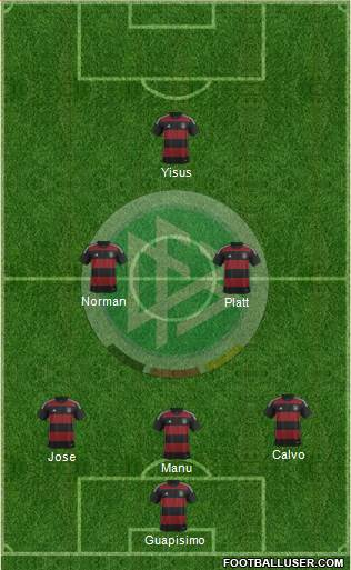 Germany 4-2-2-2 football formation