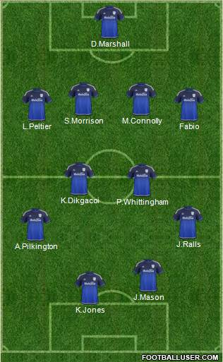Cardiff City 4-4-2 football formation