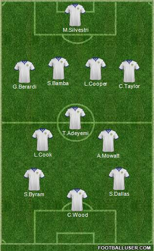 Leeds United 4-3-3 football formation
