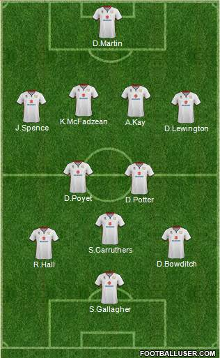 Milton Keynes Dons 4-2-3-1 football formation