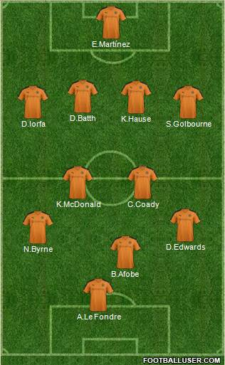 Wolverhampton Wanderers 4-4-1-1 football formation