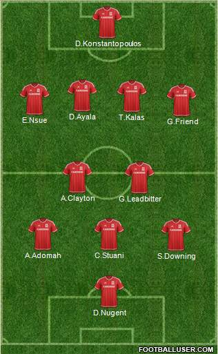 Middlesbrough 4-2-3-1 football formation