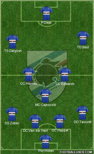 Sampdoria 4-1-4-1 football formation