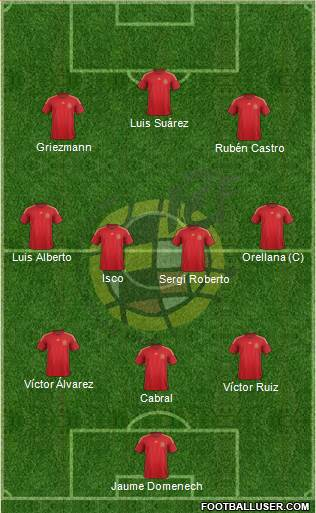 Spain 3-4-3 football formation