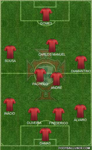 Portugal 5-4-1 football formation