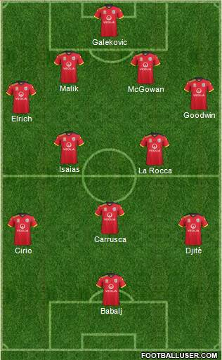 Adelaide United FC 4-2-3-1 football formation