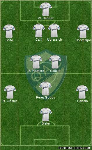 Quilmes 4-2-3-1 football formation