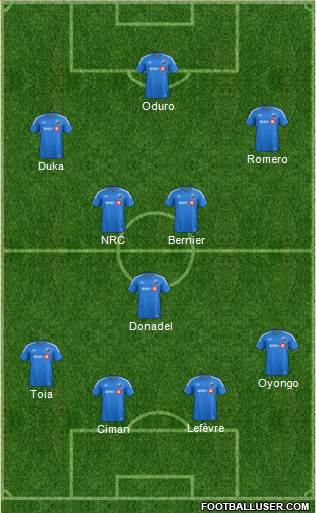 Montreal Impact 4-1-2-3 football formation