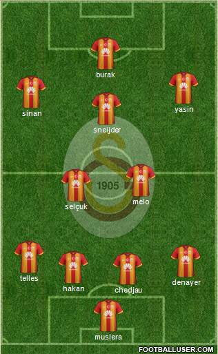 Galatasaray SK 4-1-4-1 football formation