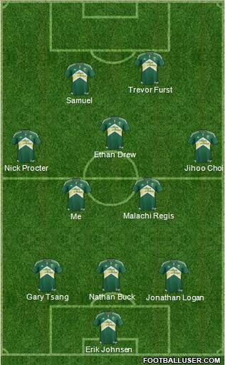 Portland Timbers 3-4-3 football formation
