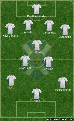 C.D. Tenerife S.A.D. 4-3-3 football formation