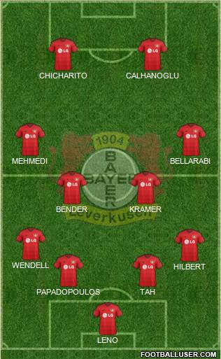 Bayer 04 Leverkusen 4-4-2 football formation