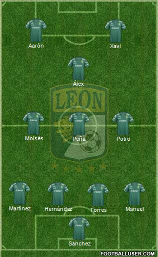 Club Deportivo León 4-3-1-2 football formation