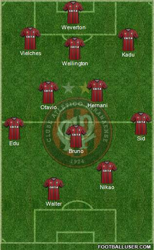 C Atlético Paranaense 3-5-2 football formation