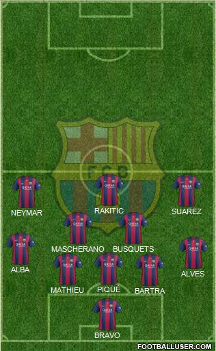F.C. Barcelona 3-4-1-2 football formation