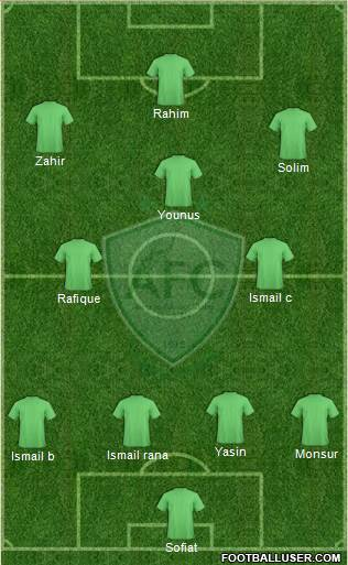 Alecrim FC 4-3-3 football formation