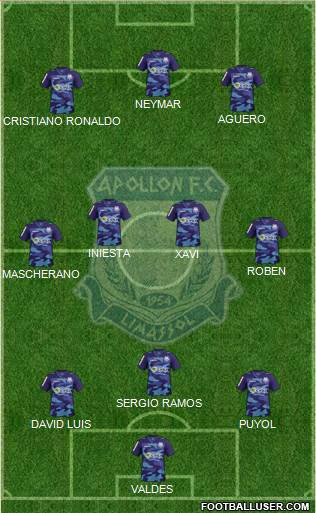 AMO Apollon Limassol 3-4-3 football formation