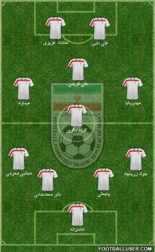 Iran 4-4-2 football formation