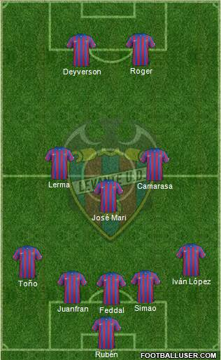 Levante U.D., S.A.D. 5-3-2 football formation