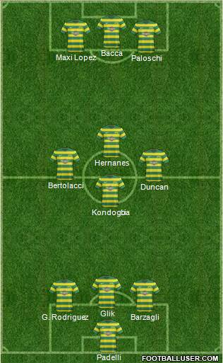 FC Tampa Bay 3-4-3 football formation