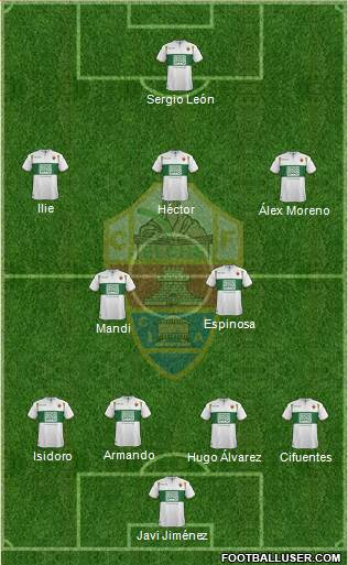 Elche C.F., S.A.D. 4-1-3-2 football formation
