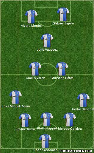 Blackburn Rovers 5-3-2 football formation
