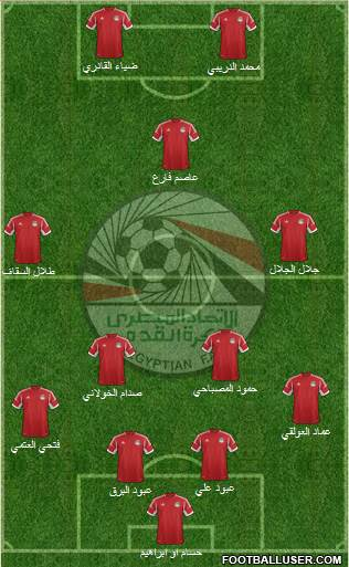 Egypt 4-4-1-1 football formation