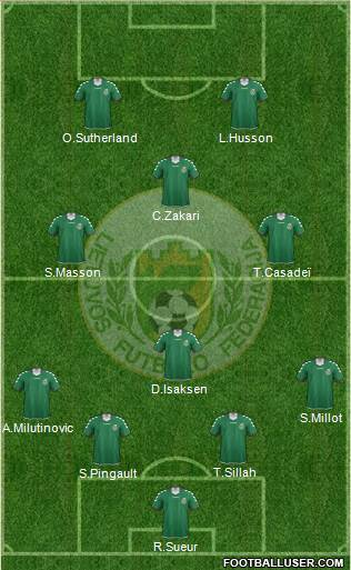 Lithuania 4-3-1-2 football formation